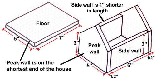 Now We Have The Measurements For Each Wall Of House Don T Worry About How Tall Peak Walls Are Yet